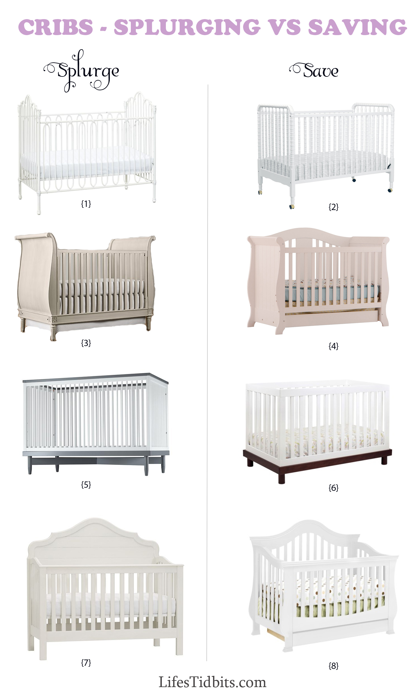 Nursery Crib Inspiration - Splurging vs Saving | Lifes's Tidbits